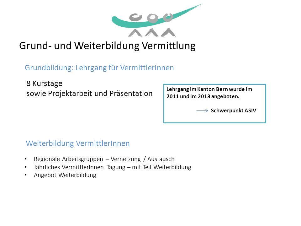 Grund- und Weiterbildung Vermittlung Grundbildung: Lehrgang für VermittlerInnen Lehrgang im Kanton Bern wurde im 2011 und im 2013 angeboten. Schwerpun