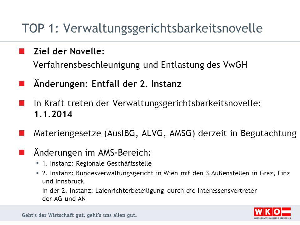 TOP 1: Verwaltungsgerichtsbarkeitsnovelle Ziel der Novelle: Verfahrensbeschleunigung und Entlastung des VwGH Änderungen: Entfall der 2. Instanz In Kra