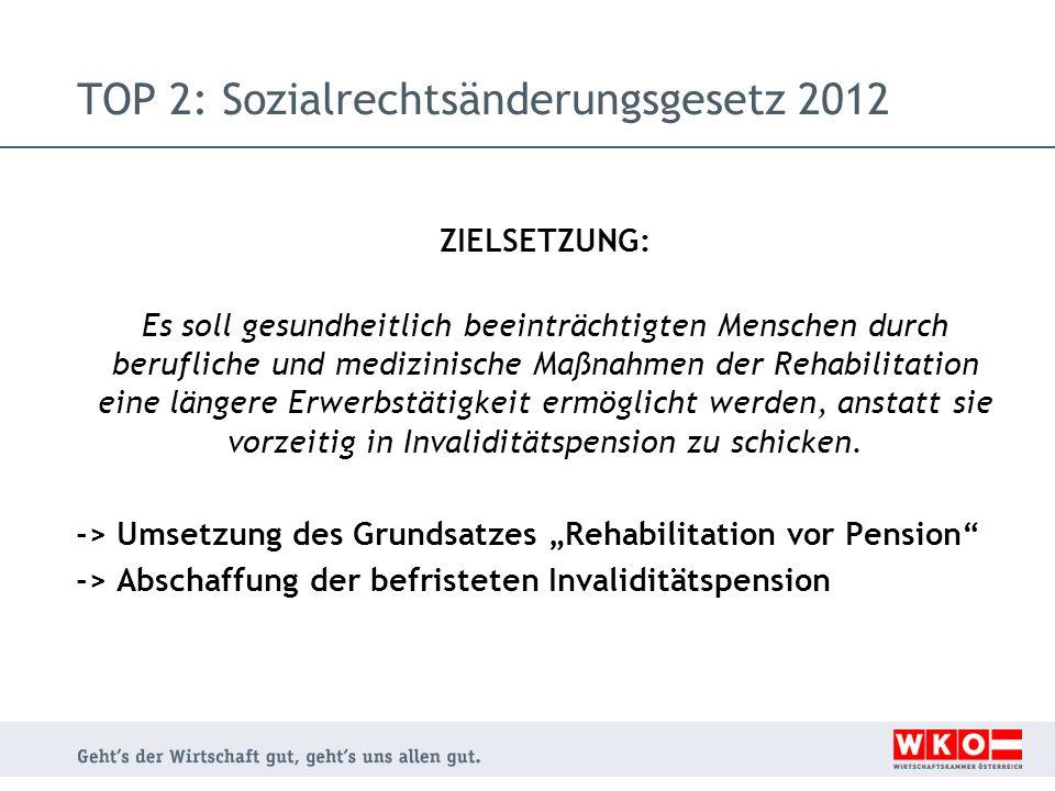 TOP 2: Sozialrechtsänderungsgesetz 2012 ZIELSETZUNG: Es soll gesundheitlich beeinträchtigten Menschen durch berufliche und medizinische Maßnahmen der Rehabilitation eine längere Erwerbstätigkeit ermöglicht werden, anstatt sie vorzeitig in Invaliditätspension zu schicken.