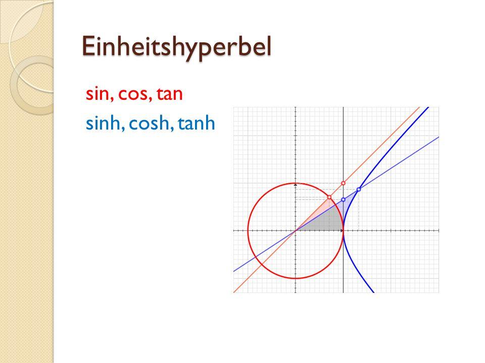 Einheitshyperbel sin, cos, tan sinh, cosh, tanh
