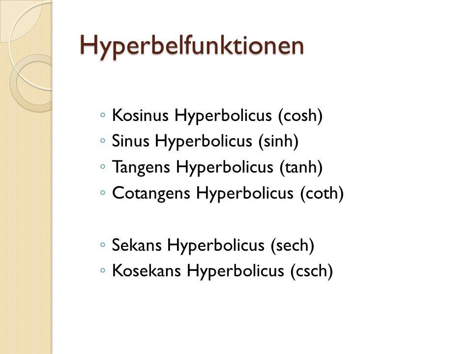 Kosinus Hyperbolicus Gerade Funktion f(x)=f(-x) Def.bereich: – < x < + Wertebereich: 1 f(x) < +