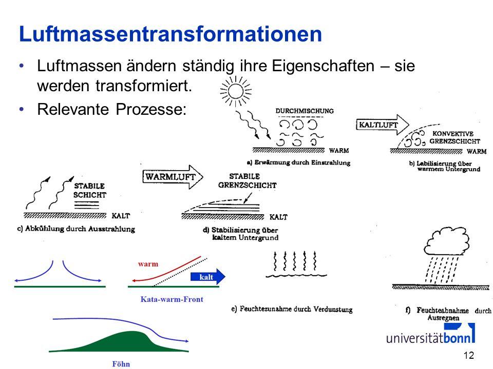 Luftmassentransformationen Luftmassen ändern ständig ihre Eigenschaften – sie werden transformiert. Relevante Prozesse: 12