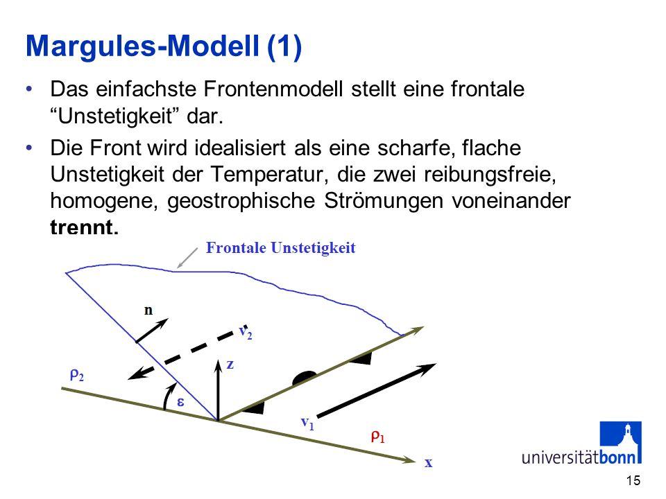 Margules-Modell (1) Das einfachste Frontenmodell stellt eine frontale Unstetigkeit dar. Die Front wird idealisiert als eine scharfe, flache Unstetigke