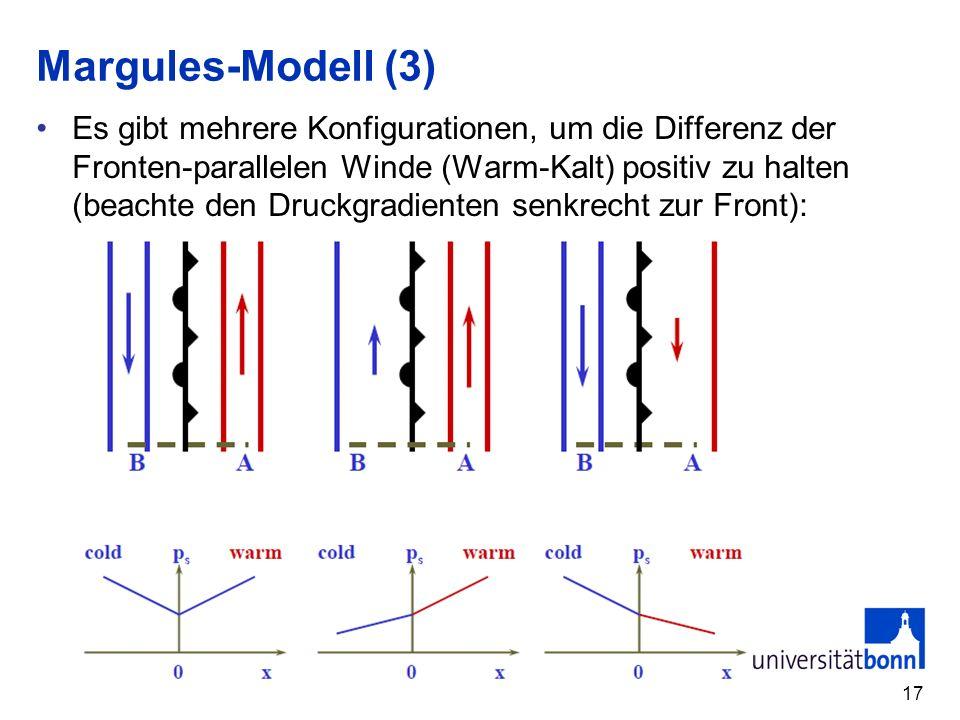 Margules-Modell (3) Es gibt mehrere Konfigurationen, um die Differenz der Fronten-parallelen Winde (Warm-Kalt) positiv zu halten (beachte den Druckgra