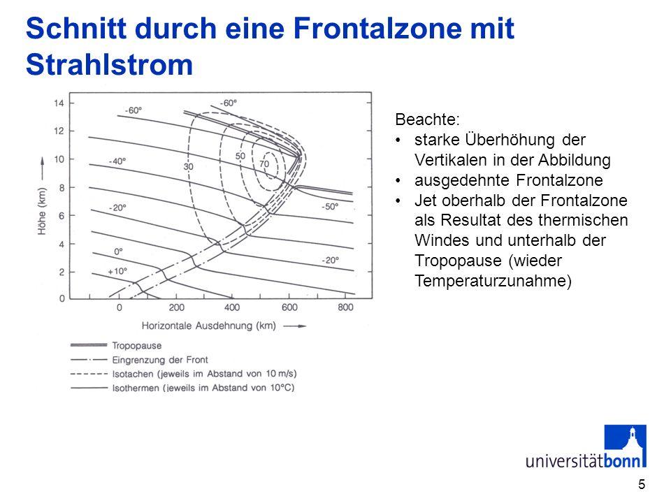 5 Schnitt durch eine Frontalzone mit Strahlstrom Beachte: starke Überhöhung der Vertikalen in der Abbildung ausgedehnte Frontalzone Jet oberhalb der F