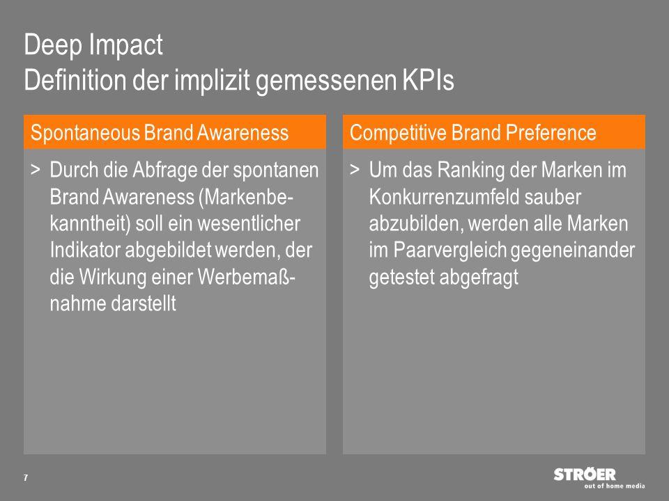 Deep Impact Definition der implizit gemessenen KPIs 8 >Anders als die CBP wird hier ausschließlich die direkte Produktpräferenz abgebildet Spontaneous Brand Preference >Durch die Spontanbefragung der klassischen Image-Items wird ein sehr vollständiges und ehrliches Bild über die Marke und dessen Veränderungen durch eine Kampagne erzielt Spontaneous Brand Image