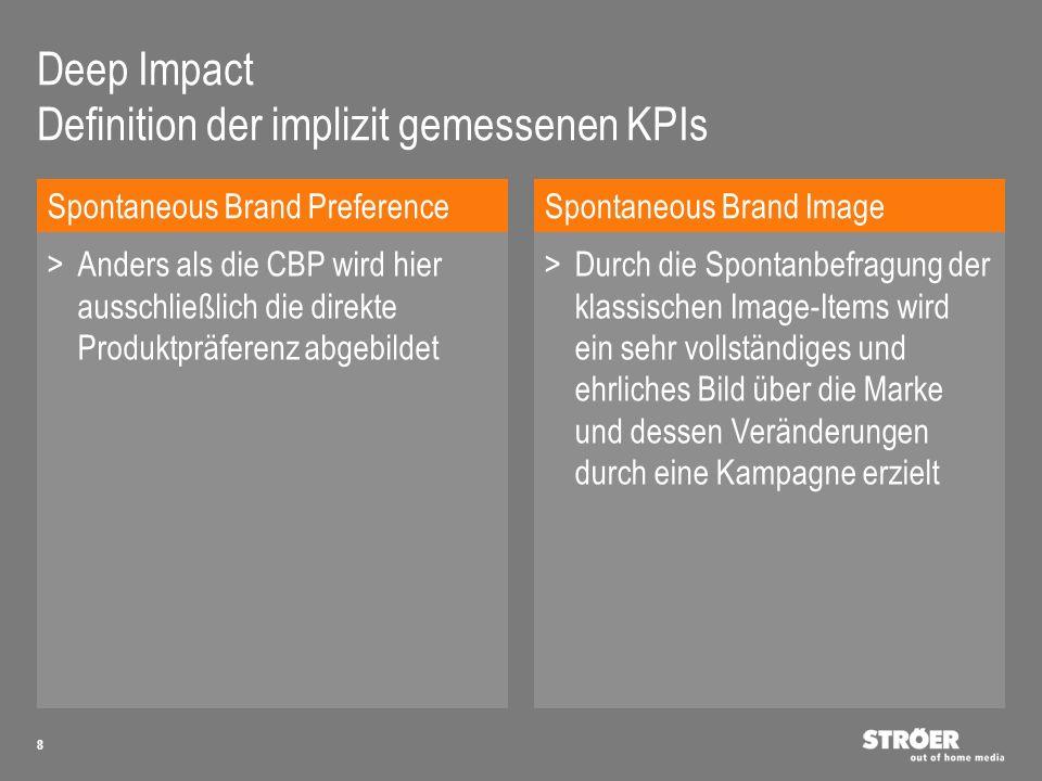 Deep Impact Definition der implizit gemessenen KPIs 8 >Anders als die CBP wird hier ausschließlich die direkte Produktpräferenz abgebildet Spontaneous