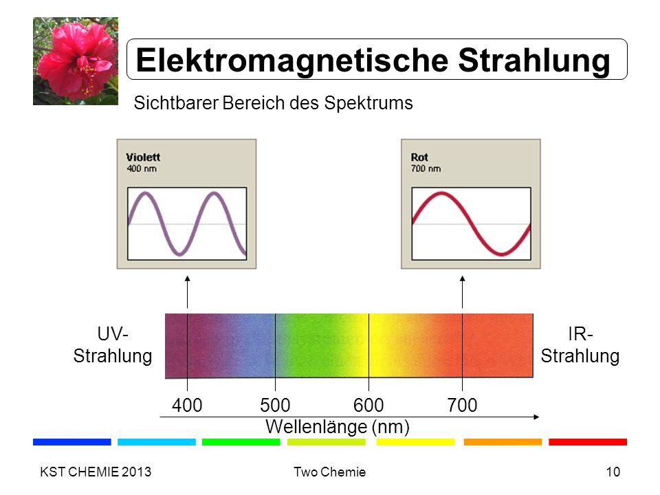 Elektromagnetische Strahlung 400500600700 Wellenlänge (nm) UV- Strahlung IR- Strahlung Sichtbarer Bereich des Spektrums KST CHEMIE 2013Two Chemie10