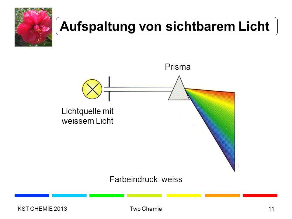 Aufspaltung von sichtbarem Licht Lichtquelle mit weissem Licht Prisma Farbeindruck: weiss KST CHEMIE 2013Two Chemie11