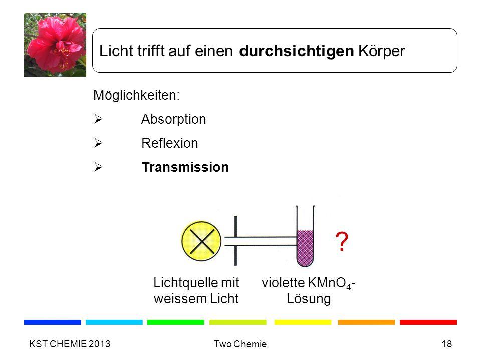 Lichtquelle mit weissem Licht violette KMnO 4 - Lösung Licht trifft auf einen durchsichtigen Körper Möglichkeiten: Absorption Reflexion Transmission ?