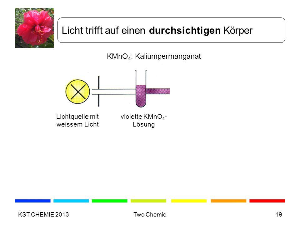 Licht trifft auf einen durchsichtigen Körper KMnO 4 : Kaliumpermanganat Lichtquelle mit weissem Licht violette KMnO 4 - Lösung KST CHEMIE 2013Two Chem