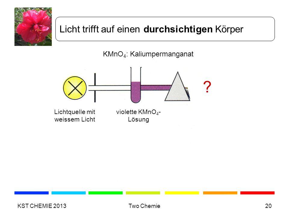 Licht trifft auf einen durchsichtigen Körper KMnO 4 : Kaliumpermanganat Lichtquelle mit weissem Licht violette KMnO 4 - Lösung ? KST CHEMIE 2013Two Ch
