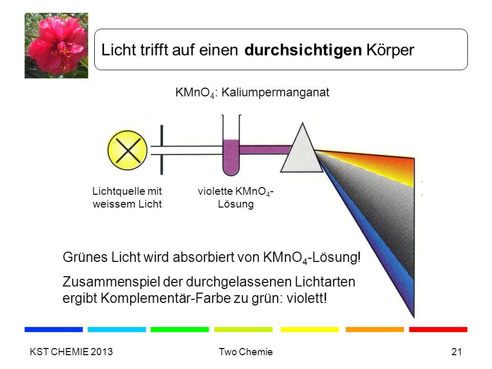 Licht trifft auf einen durchsichtigen Körper KMnO 4 : Kaliumpermanganat Lichtquelle mit weissem Licht violette KMnO 4 - Lösung Grünes Licht wird absor