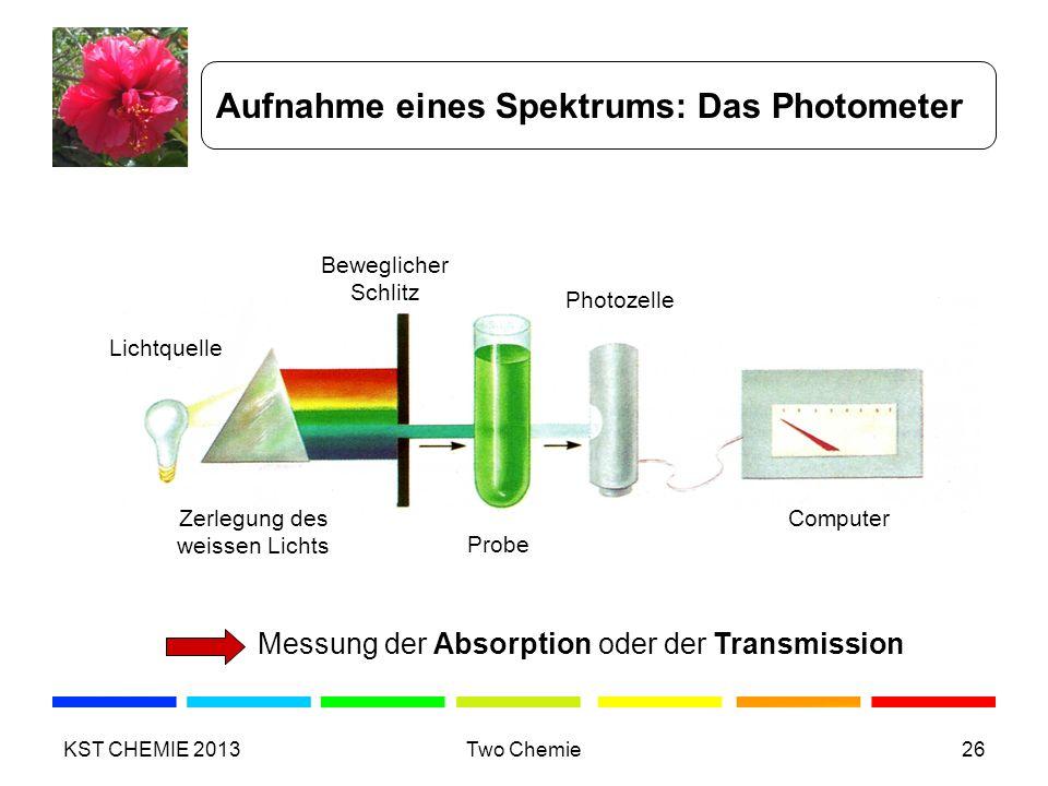 Aufnahme eines Spektrums: Das Photometer Lichtquelle Zerlegung des weissen Lichts Beweglicher Schlitz Probe Photozelle Computer Messung der Absorption