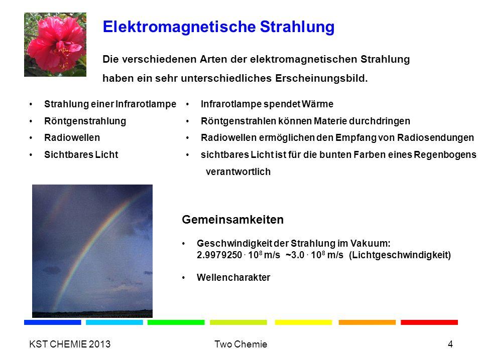 Elektromagnetische Strahlung Strahlung einer Infrarotlampe Röntgenstrahlung Radiowellen Sichtbares Licht Infrarotlampe spendet Wärme Röntgenstrahlen k