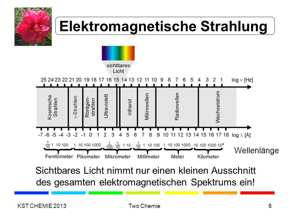 Elektromagnetische Strahlung Sichtbares Licht nimmt nur einen kleinen Ausschnitt des gesamten elektromagnetischen Spektrums ein! Wellenlänge KST CHEMI
