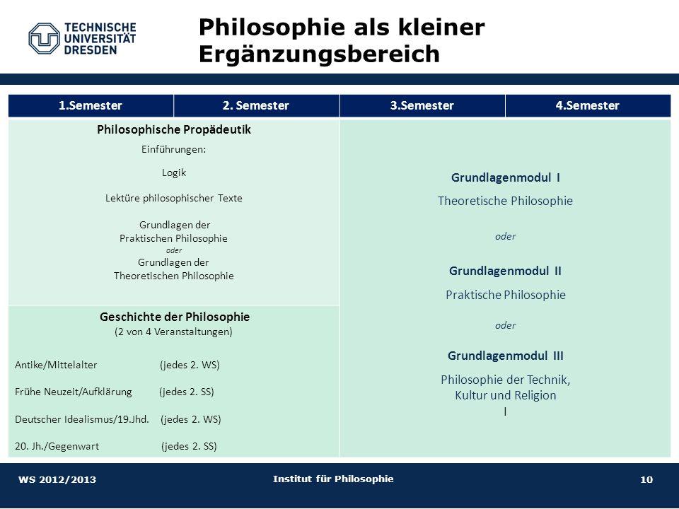 10 Philosophie als kleiner Ergänzungsbereich WS 2012/2013 Institut für Philosophie 1.Semester2. Semester3.Semester4.Semester Philosophische Propädeuti