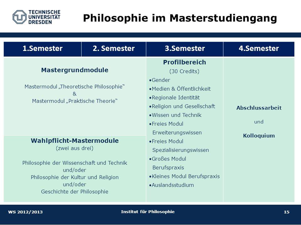 15 WS 2012/2013 Institut für Philosophie Philosophie im Masterstudiengang 1.Semester2. Semester3.Semester4.Semester Mastergrundmodule Mastermodul Theo