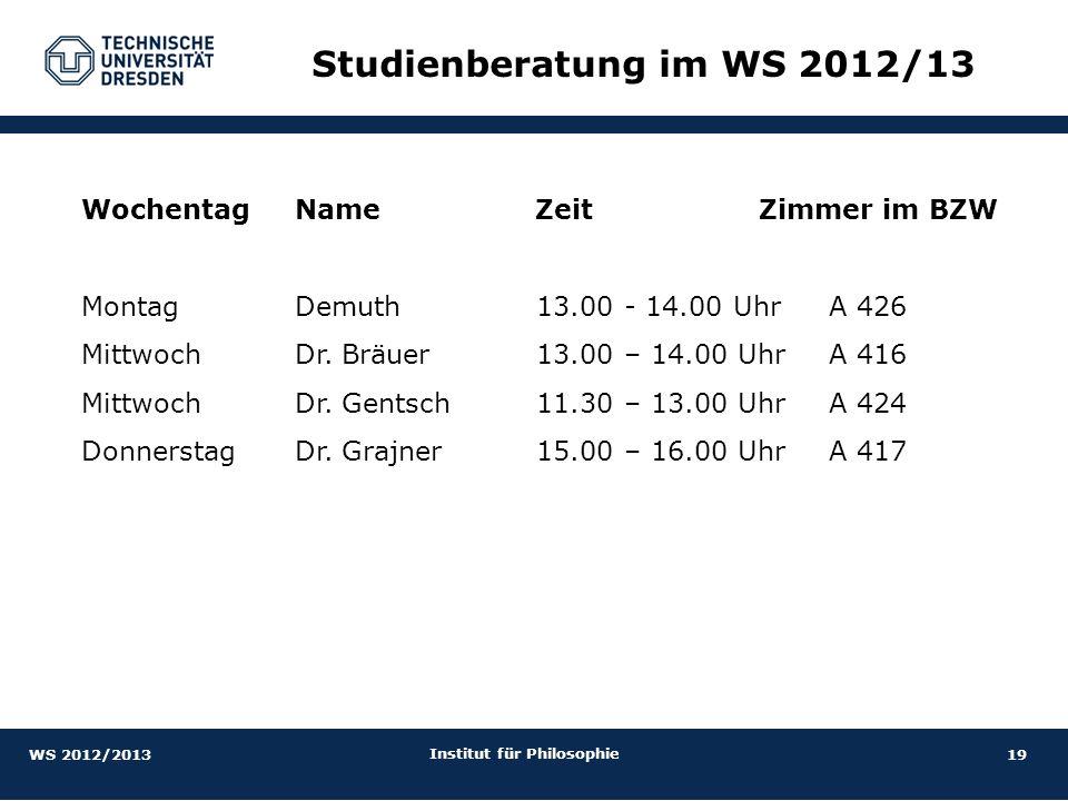 19 Institut für Philosophie Studienberatung im WS 2012/13 Wochentag Name Zeit Zimmer im BZW Montag Demuth 13.00 - 14.00 Uhr A 426 Mittwoch Dr. Bräuer