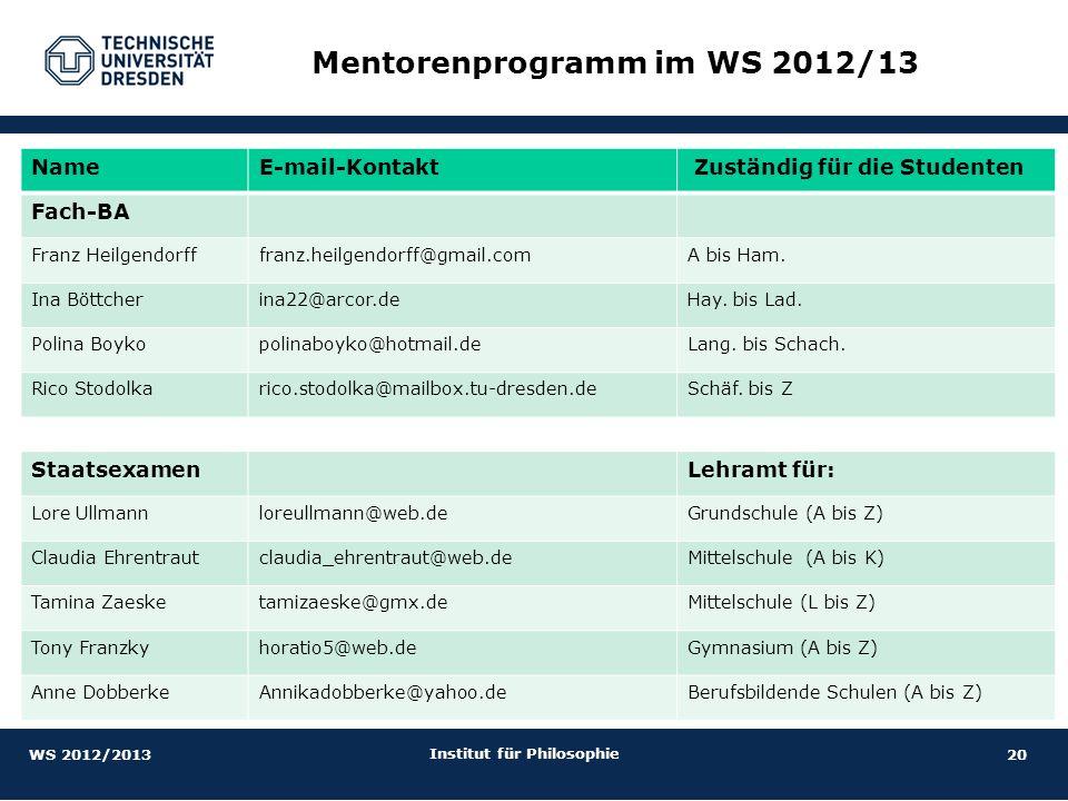 20 Institut für Philosophie Mentorenprogramm im WS 2012/13 WS 2012/2013 NameE-mail-Kontakt Zuständig für die Studenten Fach-BA Franz Heilgendorfffranz