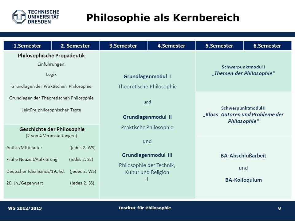 8 Philosophie als Kernbereich WS 2012/2013 Institut für Philosophie 1.Semester2. Semester3.Semester4.Semester5.Semester6.Semester Philosophische Propä