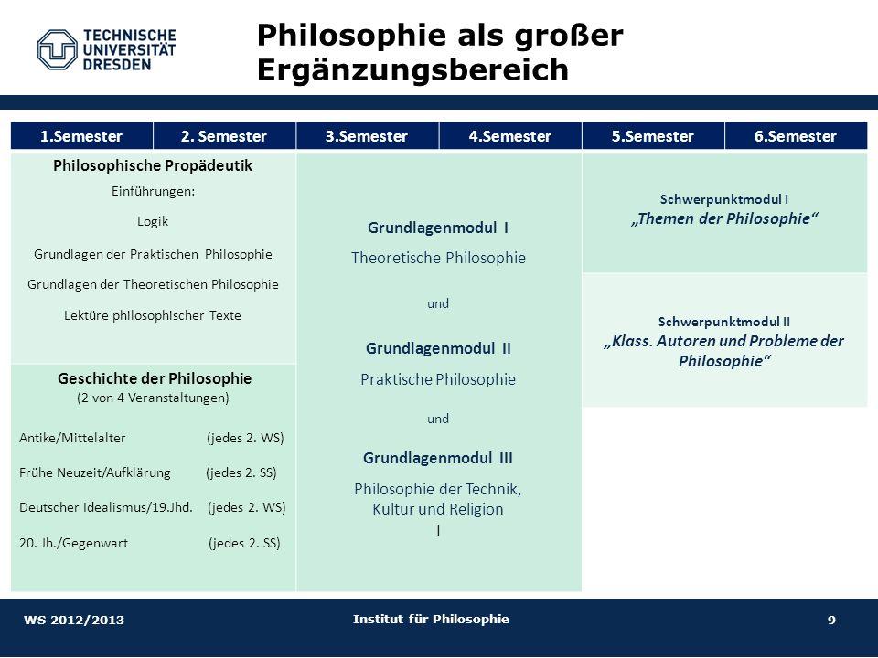 9 Philosophie als großer Ergänzungsbereich WS 2012/2013 Institut für Philosophie 1.Semester2. Semester3.Semester4.Semester5.Semester6.Semester Philoso