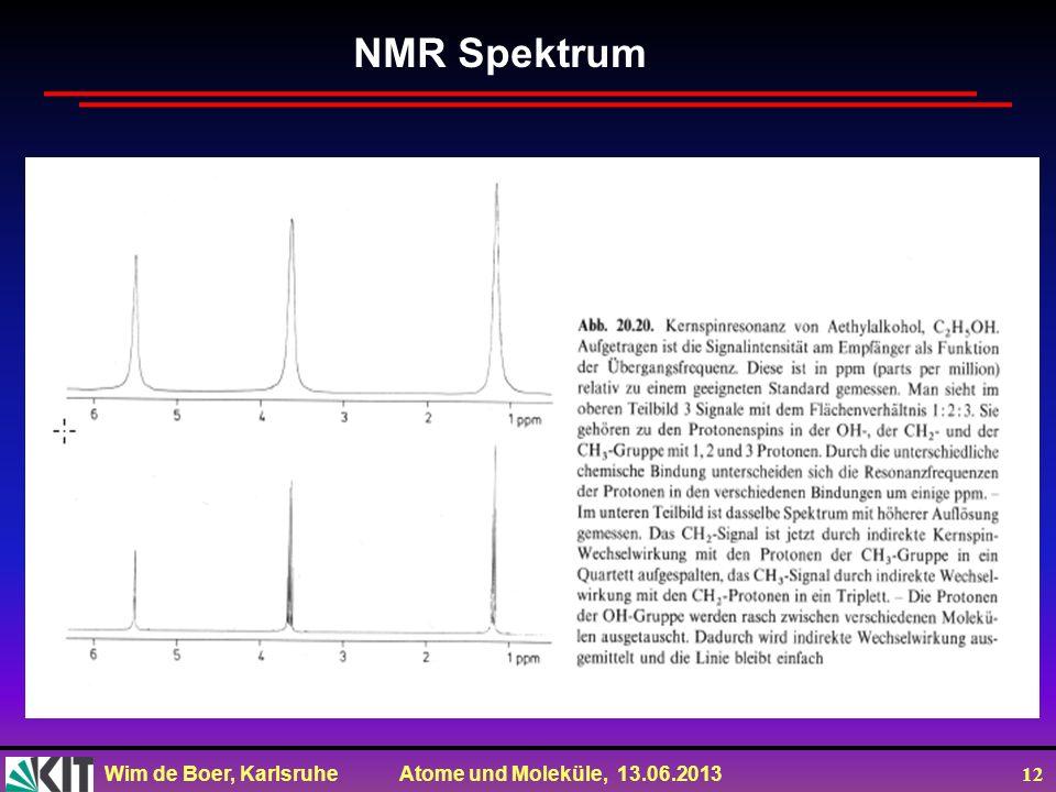Wim de Boer, Karlsruhe Atome und Moleküle, 13.06.2013 12 NMR Spektrum