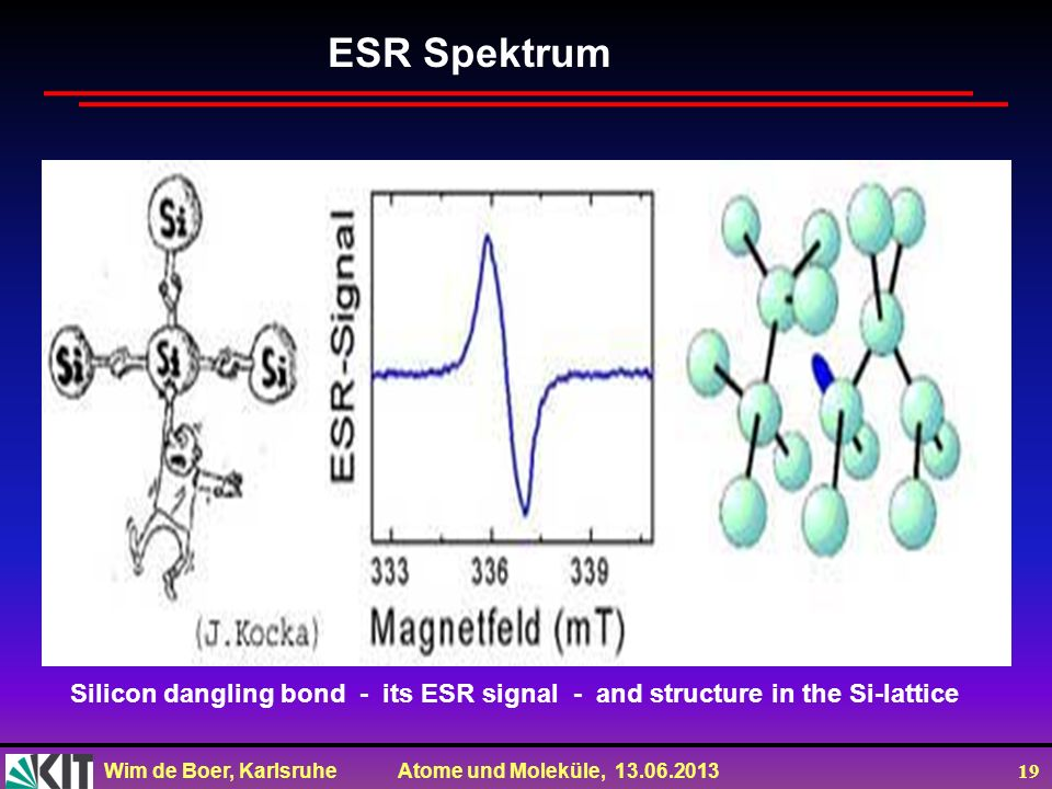 Wim de Boer, Karlsruhe Atome und Moleküle, 13.06.2013 19 Silicon dangling bond - its ESR signal - and structure in the Si-lattice ESR Spektrum