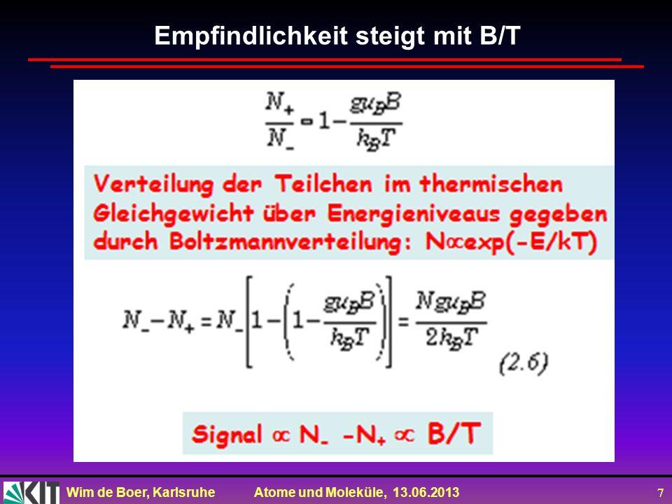 Wim de Boer, Karlsruhe Atome und Moleküle, 13.06.2013 8 NMR E nm =E n + g I K B 0 EnEn E nm =E n -g I K m I B 0 E nm =E n - g I K B 0 m I =-1/2 m I = 1/2 E = h = g I K B 0 = B 0 Frequenz des Wechselfeldes entspricht Larmorfrequenz B 0 (=Präzessionsfrequenz des Spins)