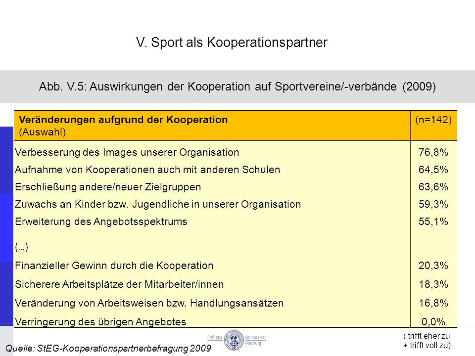 Abb. V.5: Auswirkungen der Kooperation auf Sportvereine/-verbände (2009) Quelle: StEG-Kooperationspartnerbefragung 2009 Veränderungen aufgrund der Koo