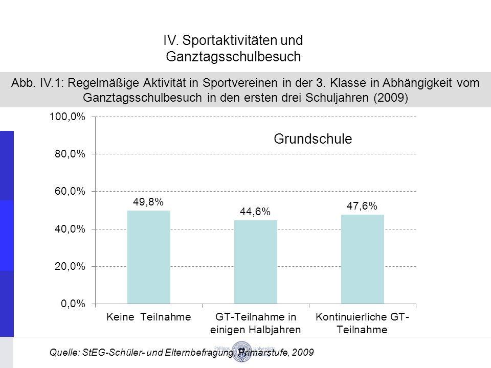 Abb.IV.1: Regelmäßige Aktivität in Sportvereinen in der 3.