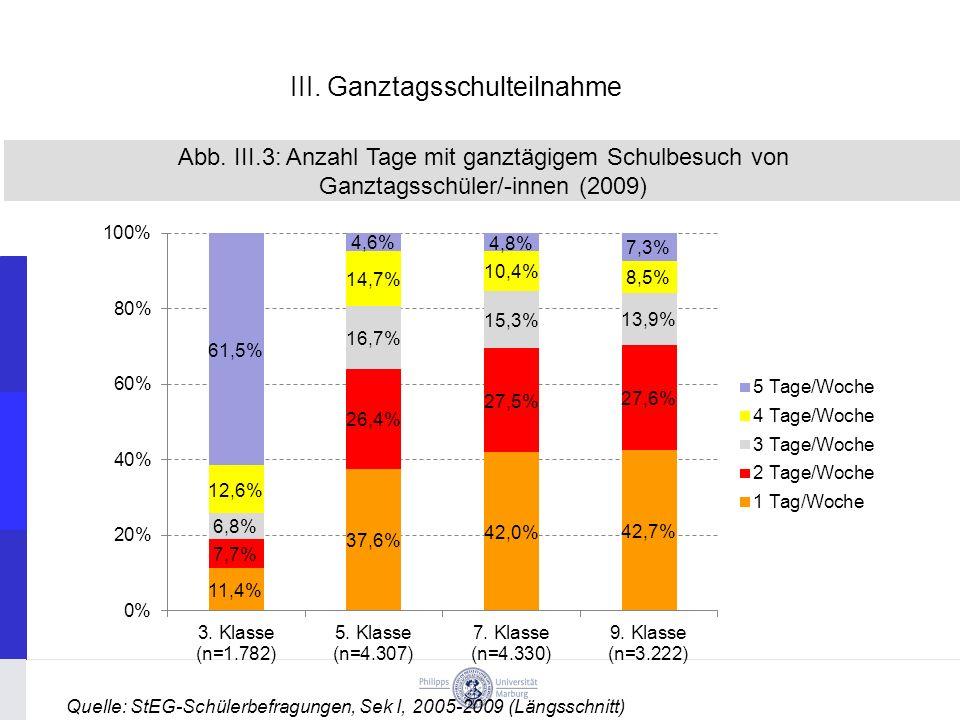 III.Ganztagsschulteilnahme Quelle: StEG-Schülerbefragungen, Sek I, 2005-2009 (Längsschnitt) Abb.