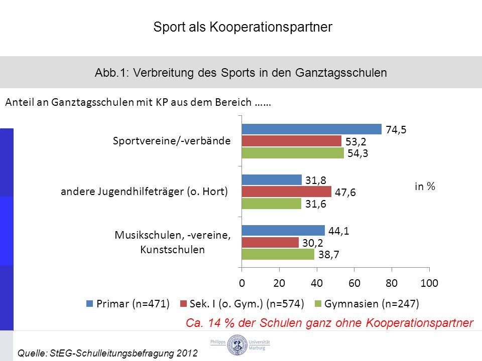 Abb.1: Verbreitung des Sports in den Ganztagsschulen Sport als Kooperationspartner Quelle: StEG-Schulleitungsbefragung 2012 Ca.