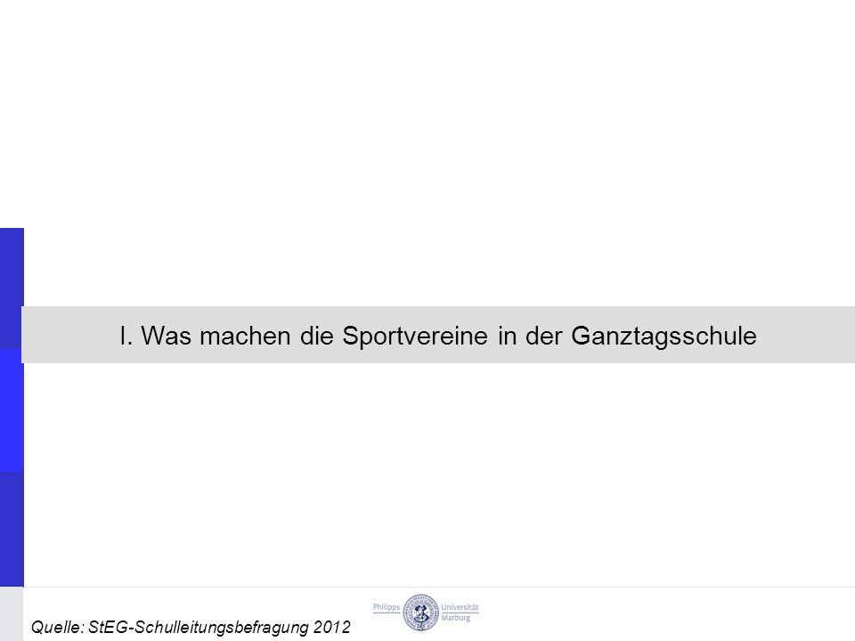 I. Was machen die Sportvereine in der Ganztagsschule Quelle: StEG-Schulleitungsbefragung 2012