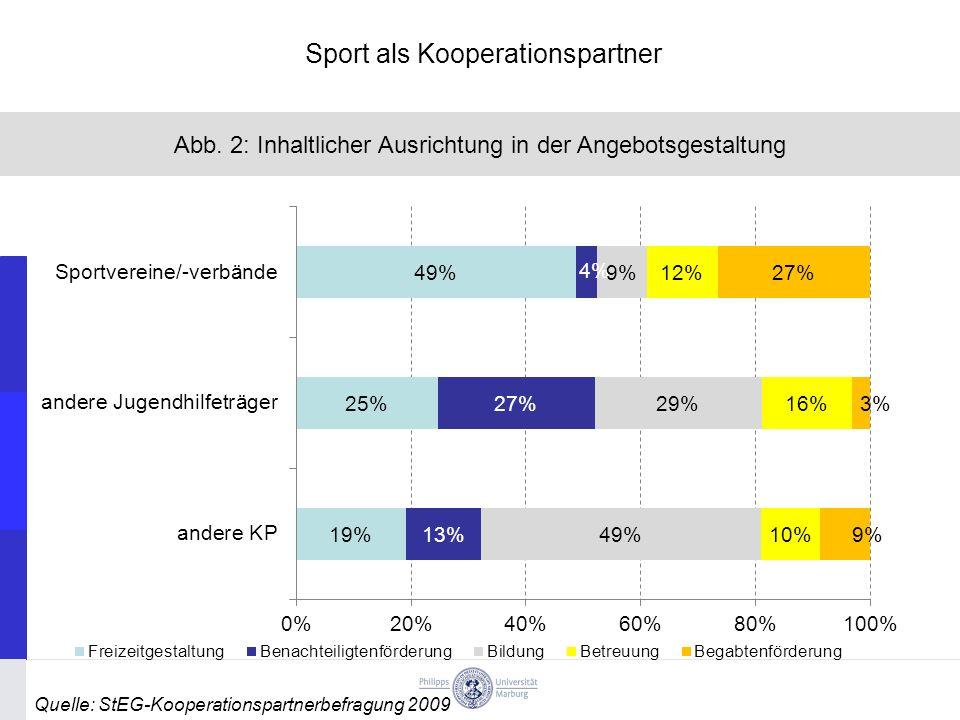 Quelle: StEG-Kooperationspartnerbefragung 2009 Abb.