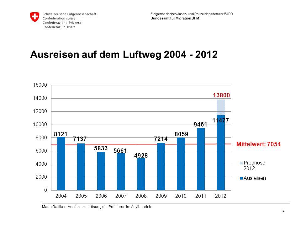 Eidgenössisches Justiz- und Polizeidepartement EJPD Bundesamt für Migration BFM Ausreisen auf dem Luftweg 2004 - 2012 Mittelwert: 7054 13800 4 Mario G