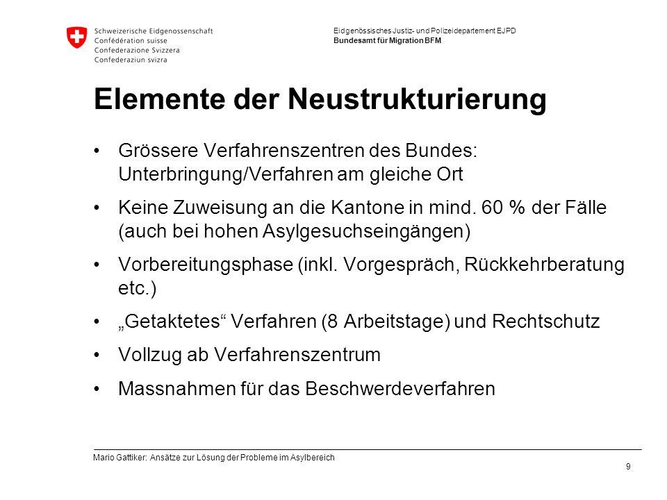Eidgenössisches Justiz- und Polizeidepartement EJPD Bundesamt für Migration BFM Elemente der Neustrukturierung Grössere Verfahrenszentren des Bundes: Unterbringung/Verfahren am gleiche Ort Keine Zuweisung an die Kantone in mind.