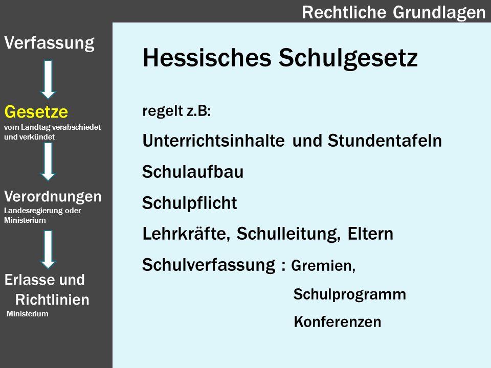 Hessisches Schulgesetz regelt z.B: Unterrichtsinhalte und Stundentafeln Schulaufbau Schulpflicht Lehrkräfte, Schulleitung, Eltern Schulverfassung : Gr