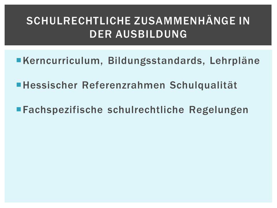 Kerncurriculum, Bildungsstandards, Lehrpläne Hessischer Referenzrahmen Schulqualität Fachspezifische schulrechtliche Regelungen SCHULRECHTLICHE ZUSAMM
