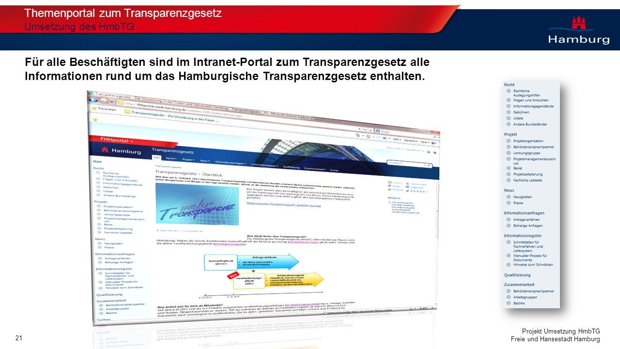 Projekt Umsetzung HmbTG Freie und Hansestadt Hamburg Für alle Beschäftigten sind im Intranet-Portal zum Transparenzgesetz alle Informationen rund um d