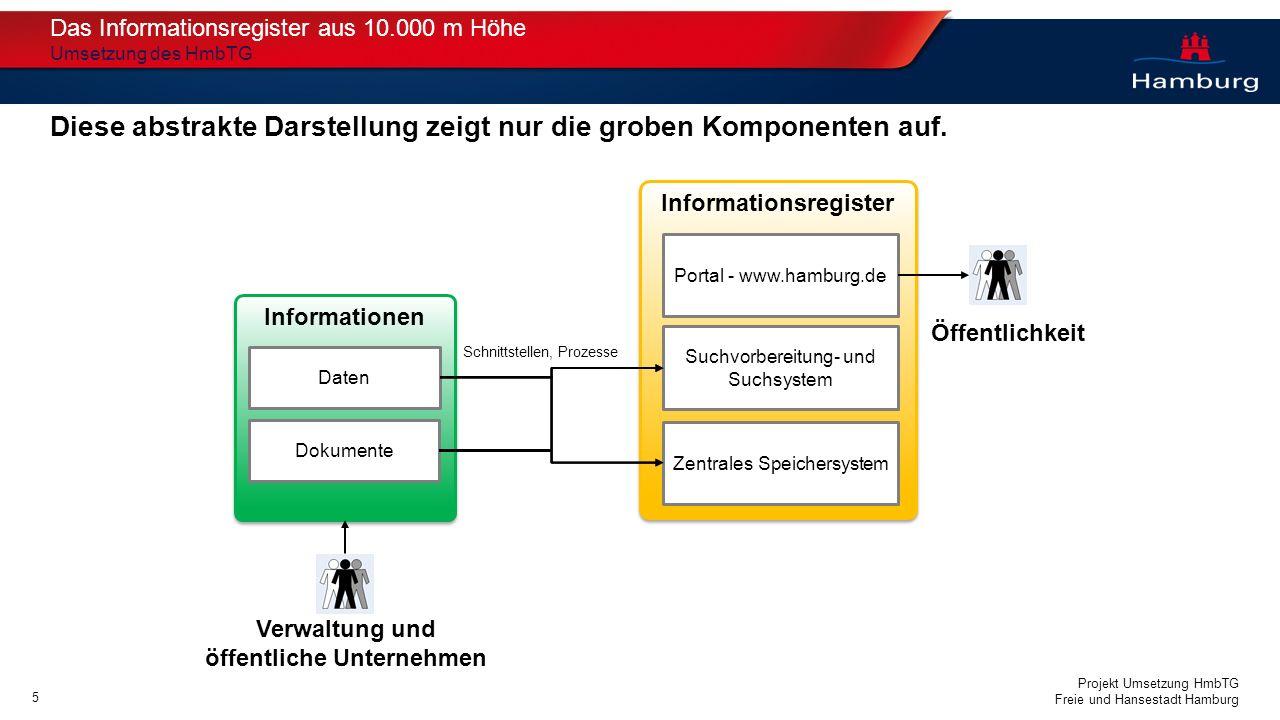 Projekt Umsetzung HmbTG Freie und Hansestadt Hamburg Öffentlichkeit Verwaltung und öffentliche Unternehmen Das Informationsregister aus 10.000 m Höhe