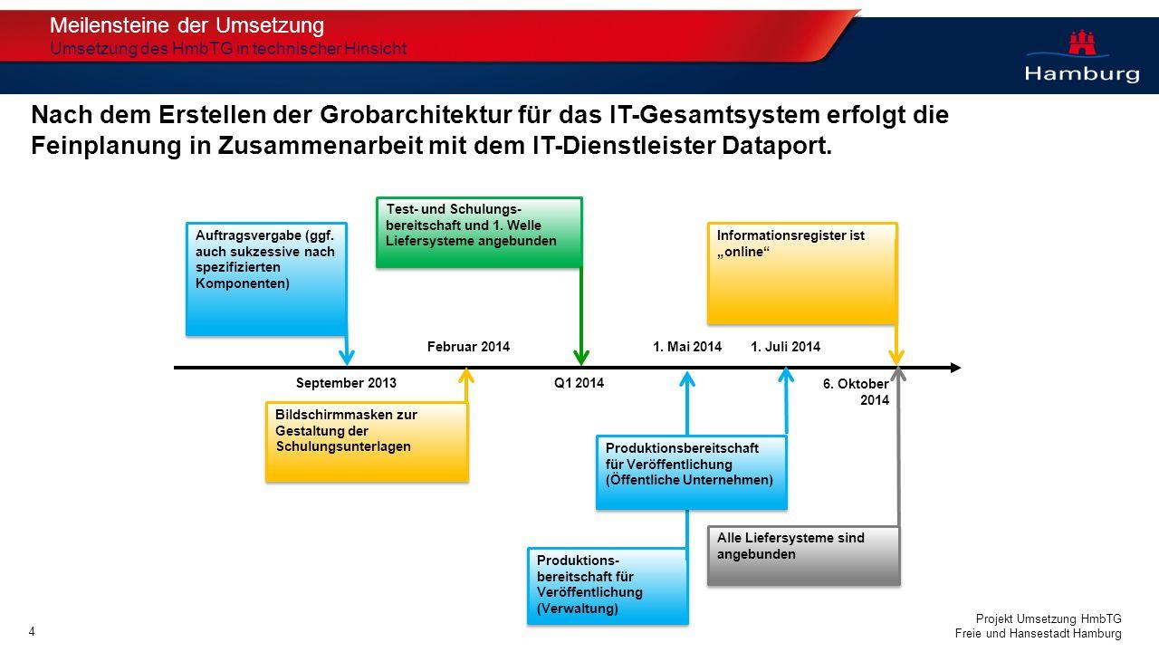 Projekt Umsetzung HmbTG Freie und Hansestadt Hamburg Meilensteine der Umsetzung Umsetzung des HmbTG in technischer Hinsicht Test- und Schulungs- berei