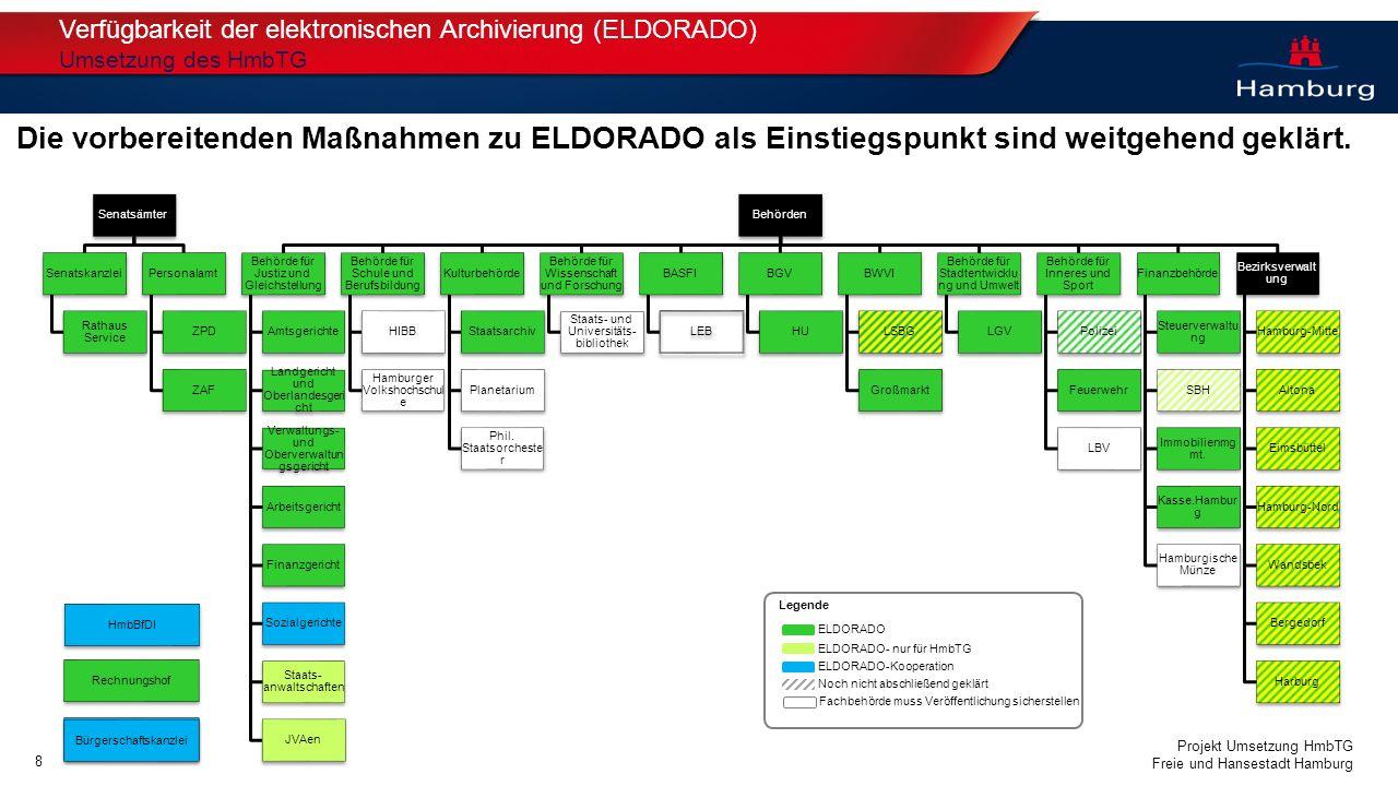 Projekt Umsetzung HmbTG Freie und Hansestadt Hamburg 6 Verfügbarkeit der elektronischen Archivierung (ELDORADO) Umsetzung des HmbTG Die vorbereitenden