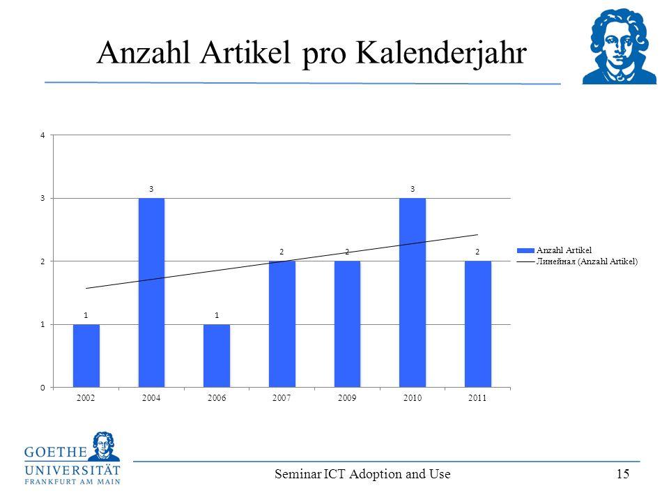 Seminar ICT Adoption and Use 15 Anzahl Artikel pro Kalenderjahr