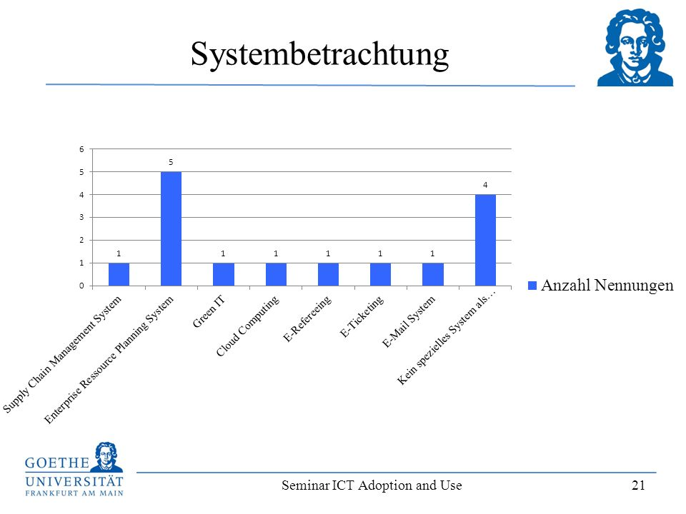 Seminar ICT Adoption and Use 21 Systembetrachtung