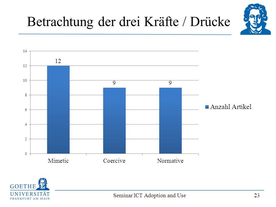Seminar ICT Adoption and Use 23 Betrachtung der drei Kräfte / Drücke