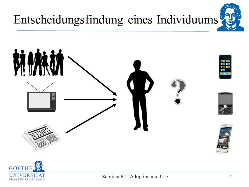 Seminar ICT Adoption and Use 25 Theorien