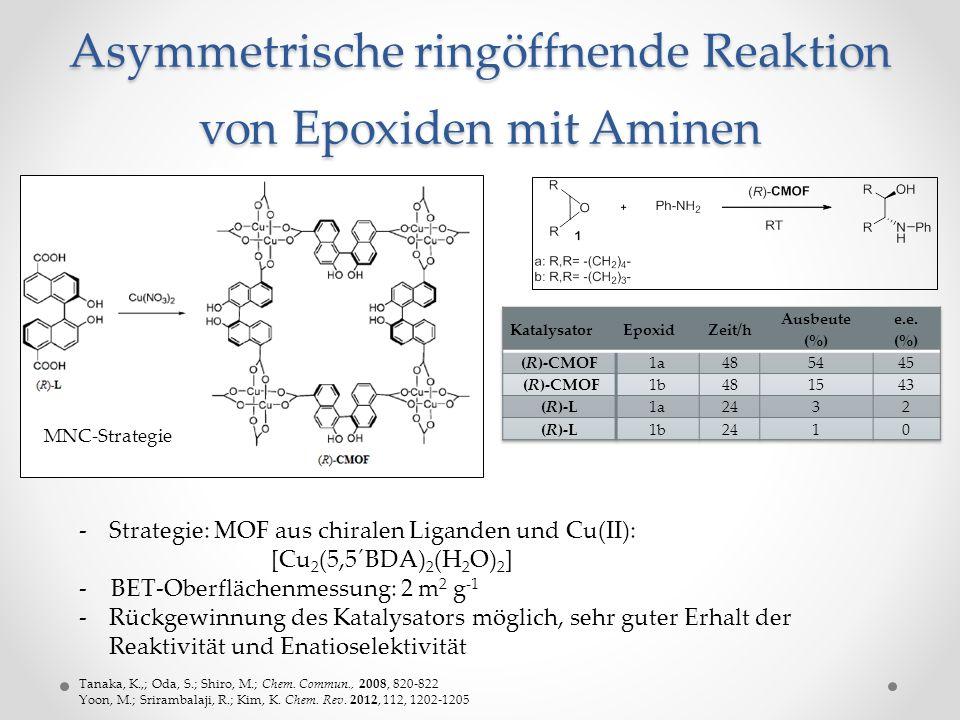 Asymmetrische ringöffnende Reaktion von Epoxiden mit Aminen -Strategie: MOF aus chiralen Liganden und Cu(II): [Cu 2 (5,5´BDA) 2 (H 2 O) 2 ] - BET-Ober
