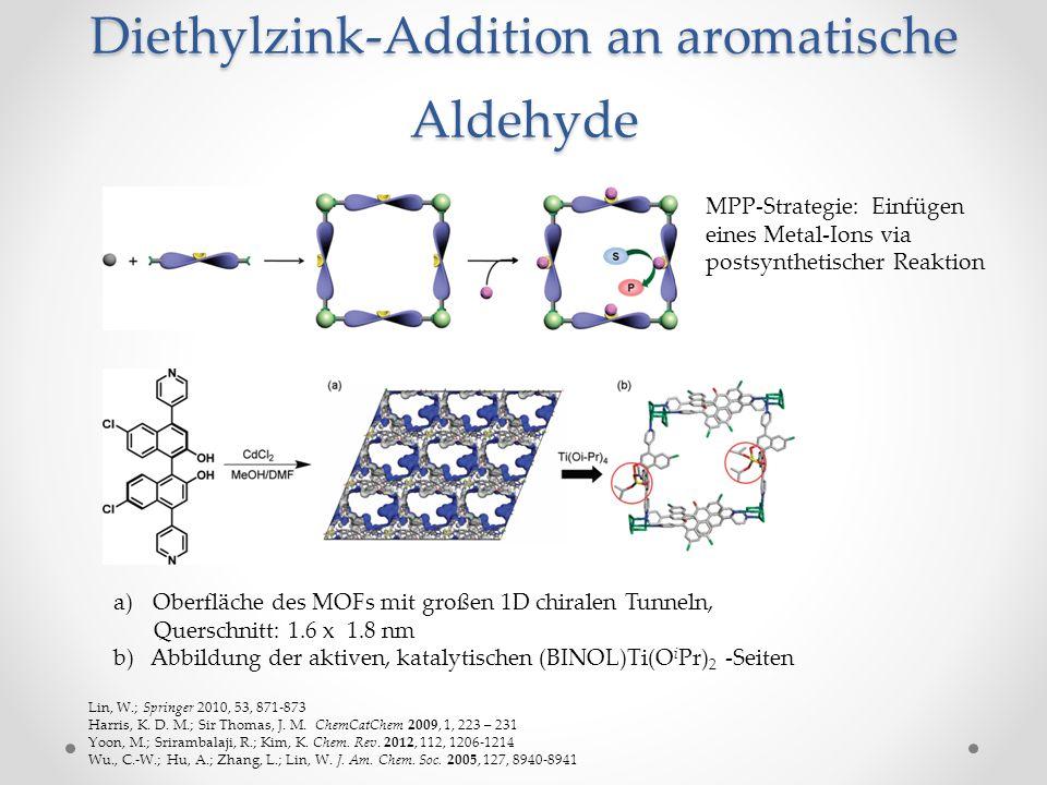 Diethylzink-Addition an aromatische Aldehyde Lin, W.; Springer 2010, 53, 871-873 Harris, K. D. M.; Sir Thomas, J. M. ChemCatChem 2009, 1, 223 – 231 Yo
