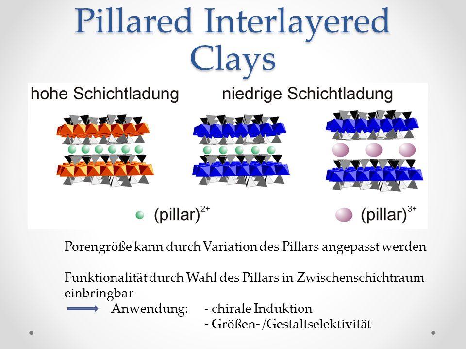 Pillared Interlayered Clays Porengröße kann durch Variation des Pillars angepasst werden Funktionalität durch Wahl des Pillars in Zwischenschichtraum